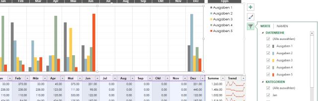 Diagrammfilter in Office 2013