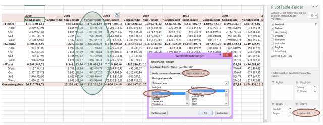 Excel Pivot Vorjahresdifferenz