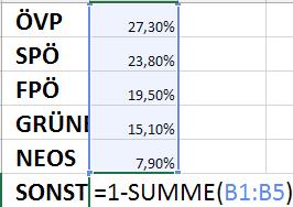 #Prozentzahlen in #Excel - Beispiel #EP2014