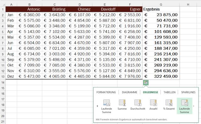 Tipp Excel Ergebnisse Laufende Summe rechts