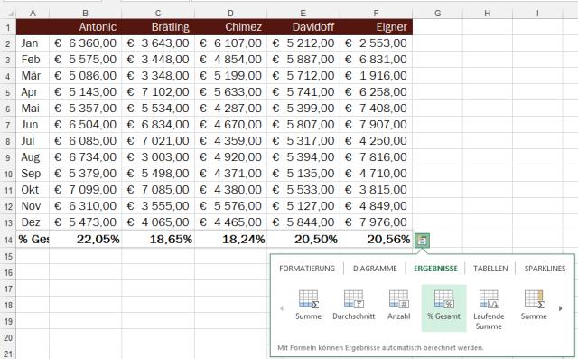 Tipp Excel Ergebnisse Prozentanteil