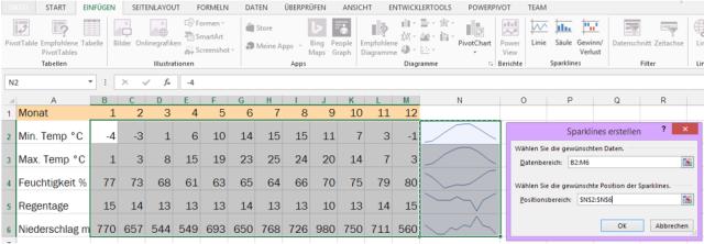 Tipp Excel Sparkline