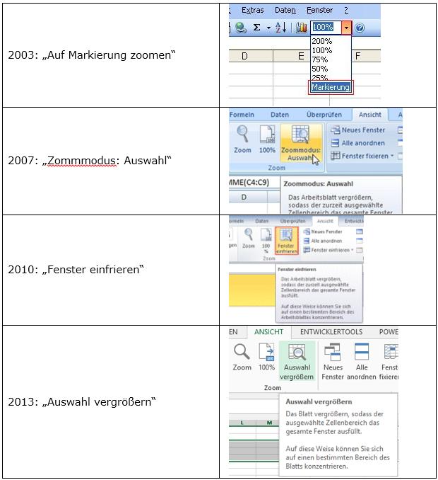 Tipp Excel Markierung zoomen