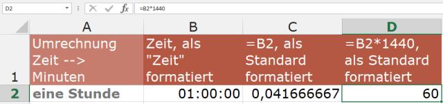 Tipp Excel Zeit in Minuten
