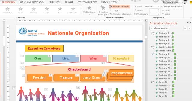 Tipp PowerPoint Animationsbereich