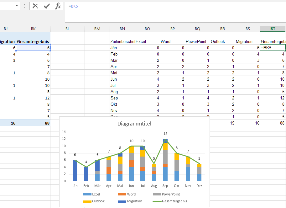 Tipp Excel Diagramm DatenAusPivot