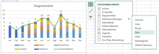 Tipp Excel Diagramm Datenbeschriftungen