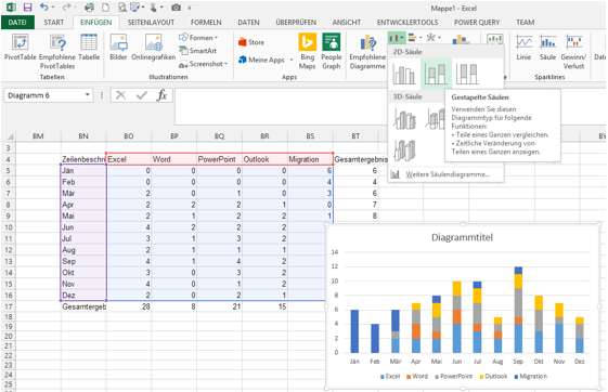 Tipp Excel Diagramm gestapelte Säulen