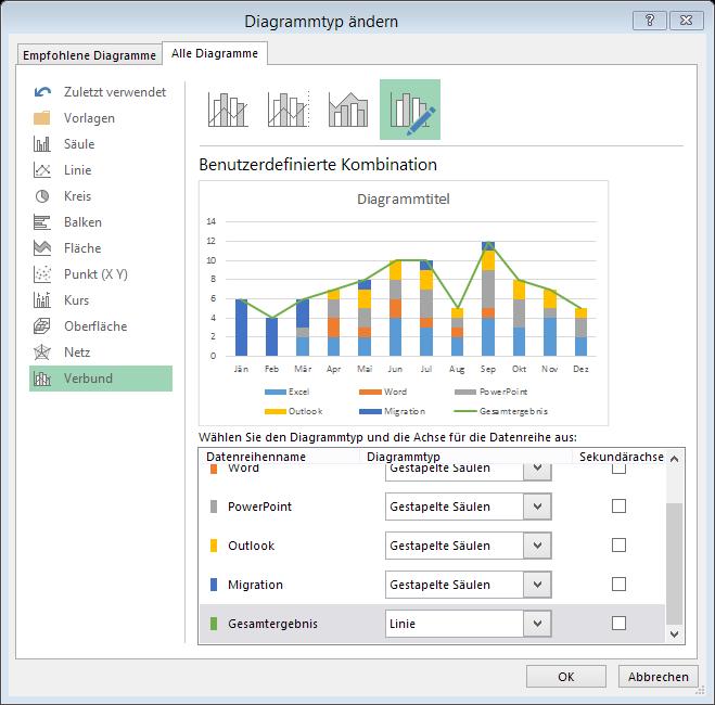 Tipp Excel Diagramm Verbund