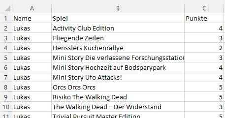 Tipp Excel Konsolidieren 1