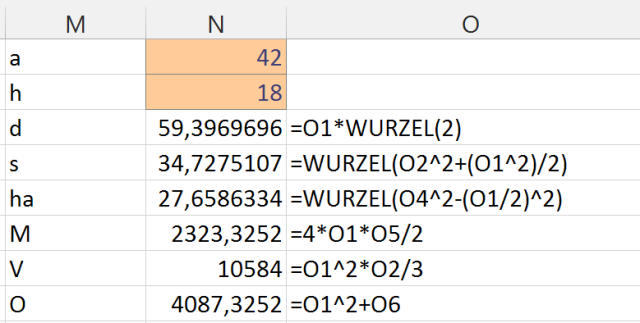 Tipp Excel Wurzel