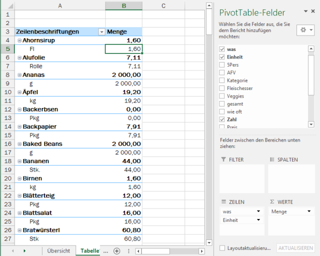 Tipp Excel Pivot Kompaktansicht