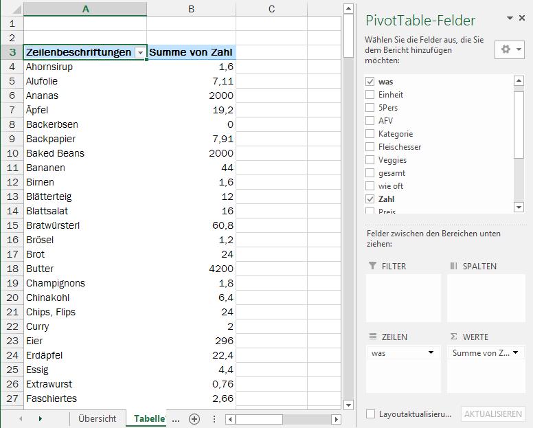 Tipp Excel Pivot Zeilen