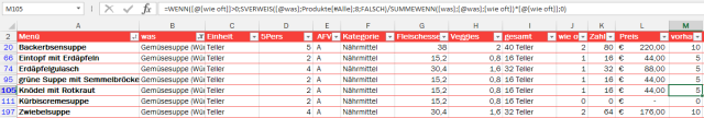 Tipp Excel Summewenn