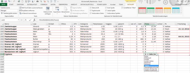 Tipp Excel Tabellentools Ergebniszeile
