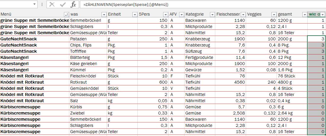 Tipp Excel ZÄHLENWENN Tabelle