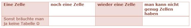 Tipp Word Tabelle Zellen verteilen 3