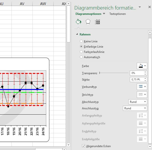 abgerundete #Ecken im #Diagramm | Soprani Software