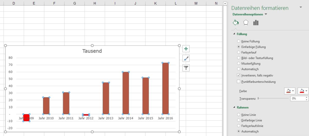 negative #Werte im #Diagramm #formatieren | Soprani Software